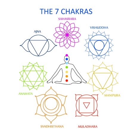 The seven chakras of the human body with their namesの素材 [FY31089710304]