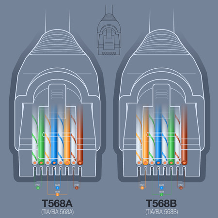 Rj45 Network Cable Connector T568a, T568a B Wiring Diagram