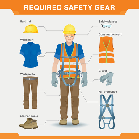 Illustration pour Required safety gear. Overalls, hard hat, vest and worker. Safety at the construction site. Vector illustration for an information poster - image libre de droit
