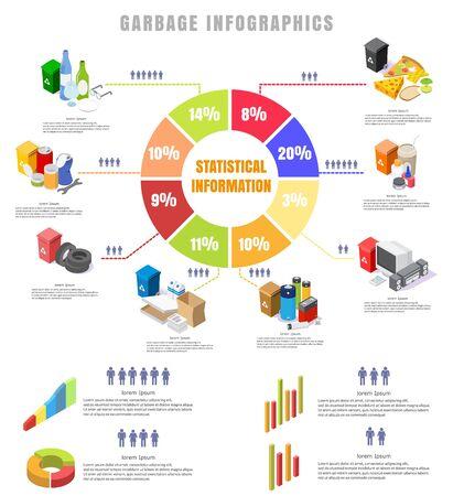Illustration pour Garbage types, vector flat isometric statistical infographics - image libre de droit