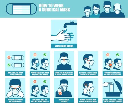 Illustration pour Vector banner of a step by step instruction of how correctly to wear a surgical mask during viral infection outbreak to prevent disease spreading - image libre de droit