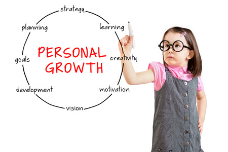 Cute little girl wearing business dress and drawing circular structure diagram of personal growth concept. White background.