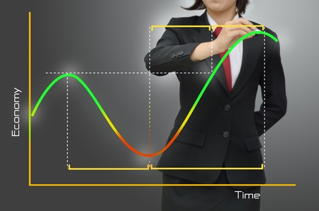Business Women in presentations economic cycle