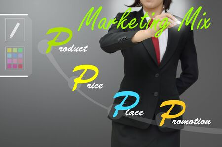 Business woman drawing marketing mix  4p  diagram