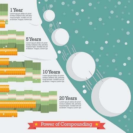 Illustration pour Power of compounding, snowball effect concept. - image libre de droit
