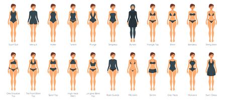 Set of female swimsuit on adult Caucasian woman models.