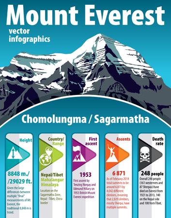 Illustration pour highest mountains Everest infographic - image libre de droit