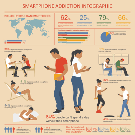 Smartphone and Internet Addiction Infographics. Vector illustration with design elements.