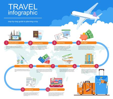 Photo for Plan your travel infographic guide. Vacation booking concept. Vector illustration in flat style design. Hotel and air tickets booking, visa, landmarks icons. - Royalty Free Image