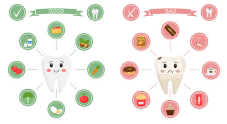 Illustration pour Medical infographics. Products that are useful and harmful to dental health. Teeth-characters, sad, broken and healthy, smiling are surrounded by round icons. Cartoon-style illustration on white. - image libre de droit