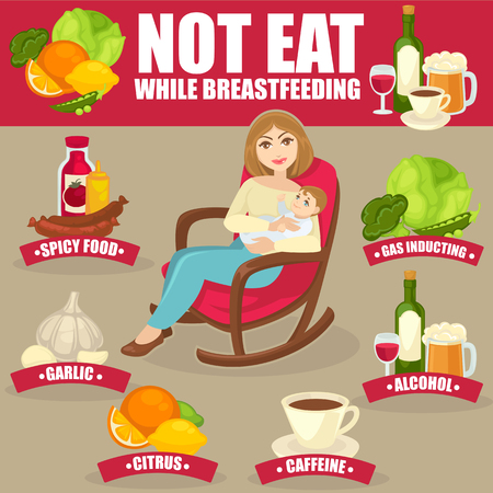 Healthy diet for breastfeeding mothers. Nutrition during breastfeed. Unhealthy food for baby. infographic with information for baby care