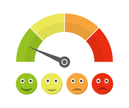 Illustration pour Customer satisfaction meter with different emotions. Vector illustration. Scale color with arrow from red to green and the scale of emotions. - image libre de droit