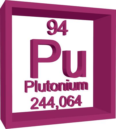 Periodic Table of Elements - Plutonium
