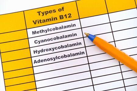 Photo pour Different Types of Vitamin B12. Methylcobalamin, Cyanocobalamin, Hydroxycobalamin, Adenosylcobalamin. Close up. - image libre de droit
