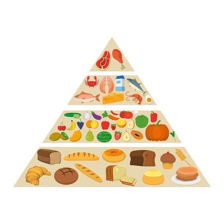 Ilustración de nutritional food pyramid diet products vector illustration - Imagen libre de derechos
