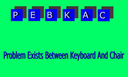 abbreviations Problem Exists Between Keyboard And Chair presented with logo pattern on word texture background.
