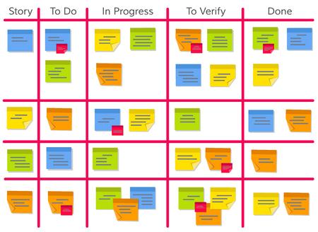 Illustration pour Whiteboard with post it notes for agile software development. - image libre de droit