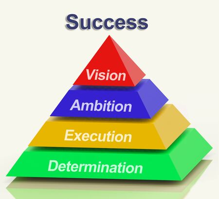 Success Pyramid With Vision Ambition Execution And Determination