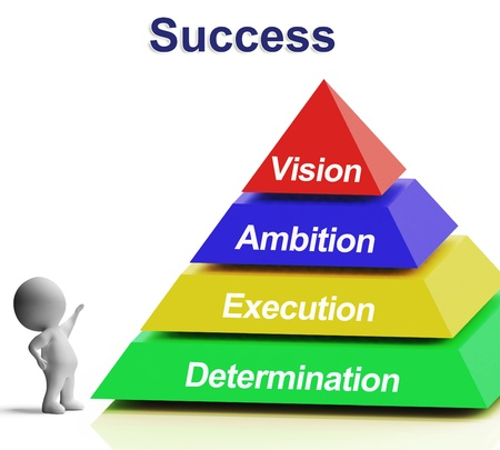 Success Pyramid Shows Vision Ambition Execution And Determination