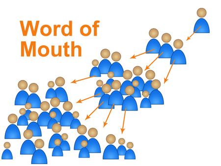 Photo pour Word Of Mouth Meaning Social Media Marketing - image libre de droit