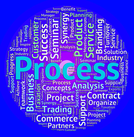 Process Word Showing Processes Undertaking And Means
