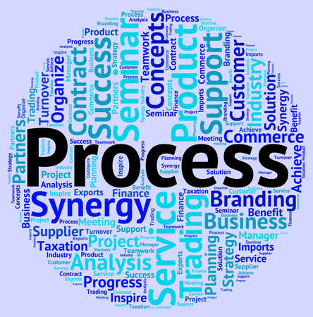 Process Word Indicating Words Wordclouds And Processed