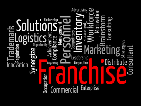 Franchise Word Indicating Permit Franchises And Privilege