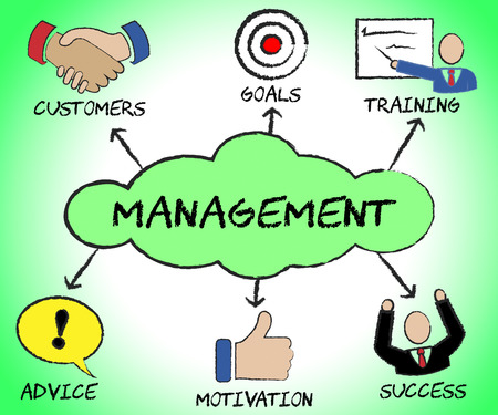 Management Symbols Showing Managing Organization And Planning