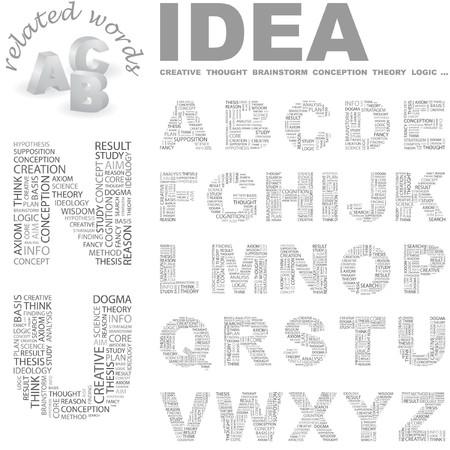 IDEA. letter collection. Word cloud illustration.