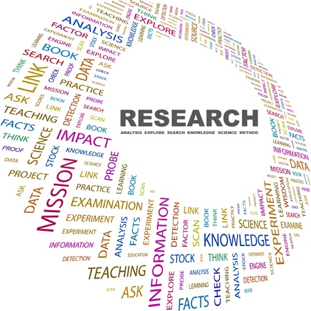 RESEARCH. Word collage on white background. Vector illustration. Illustration with different association terms.