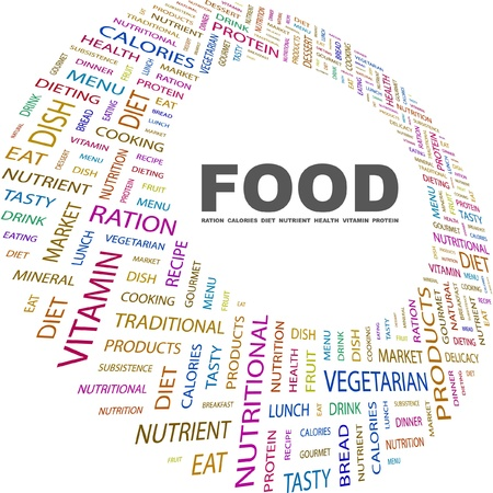 FOOD. Word collage on white background. Vector illustration. Illustration with different association terms.