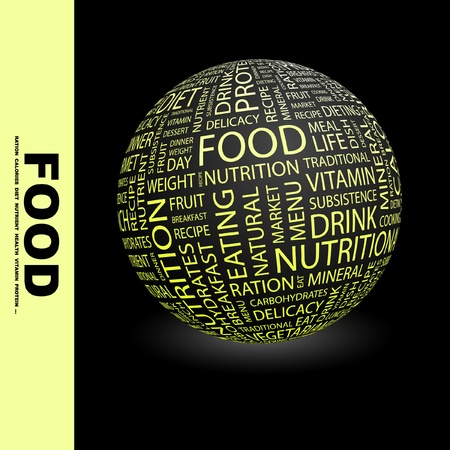 FOOD. Globe with different association terms. Wordcloud vector illustration.