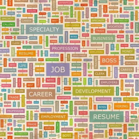 JOB  Word collage