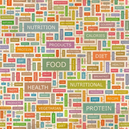 FOOD  Seamless word collage