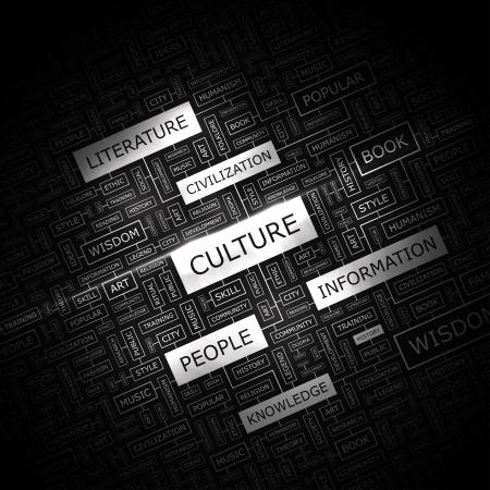 CULTURE  Word cloud concept illustration