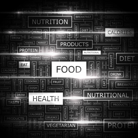 FOOD  Background concept wordcloud illustration  Print concept word cloud  Graphic collage with related tags and terms  Vector illustration