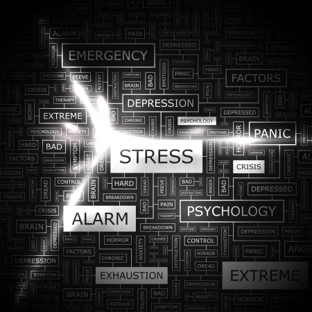 STRESS  Word cloud concept illustration