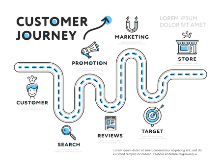 Illustration for Infographic template of customer journey - Royalty Free Image