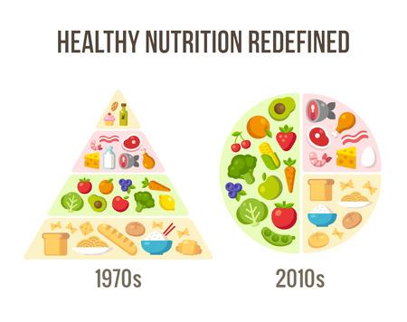 Vektor für Healthy diet infographics: classic food pyramid chart and modern nutrition advice. - Lizenzfreies Bild