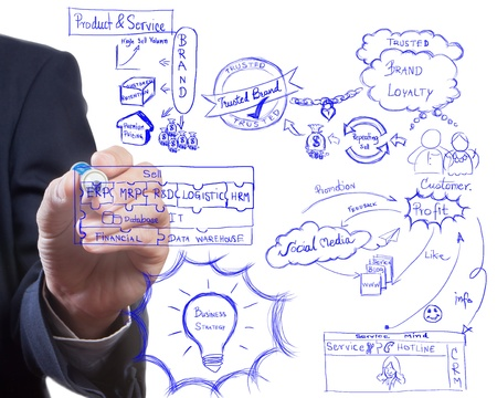 Foto de man drawing idea board of business strategy process, brading  and modern marketing - Imagen libre de derechos
