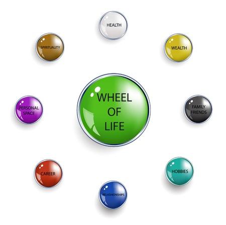 wheel of life. illustration