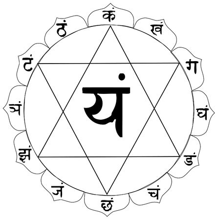 the draw of The Heart Chakra