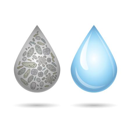 Illustration pour Clean and dirty water drops, infection illustration. Vector - image libre de droit