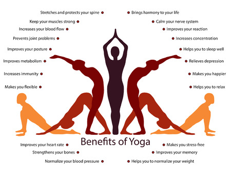 Illustration pour Yoga infographics, mental and physical benefits of practice - image libre de droit