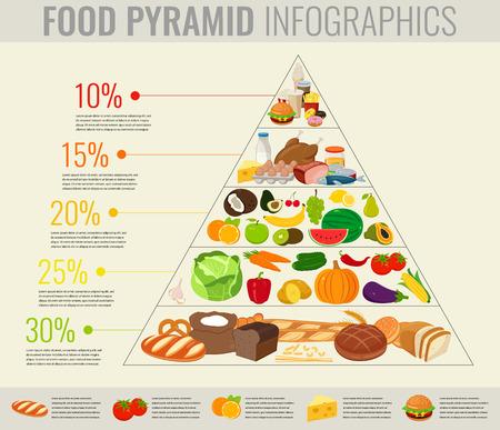 Ilustración de Food pyramid healthy eating infographic. Healthy lifestyle. Icons of products. Vector illustration - Imagen libre de derechos