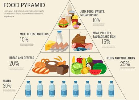 Ilustración de Food pyramid healthy eating info-graphic. Healthy lifestyle. Icons of products. Vector illustration. - Imagen libre de derechos