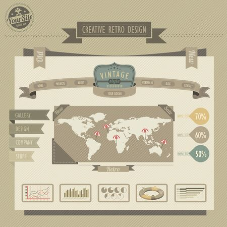 Retro vintage style website
