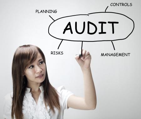 Asian businesswoman drawing plan of Audit