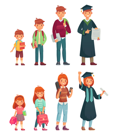 Illustration for Different ages students. Primary pupil, junior secondary high school kids and college university student. Growing boys and girls stage education, age grow cartoon vector isolated icons set - Royalty Free Image