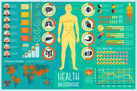 Set of Health Care Infographic elements with icons, different charts, rates etc. Vector illustration